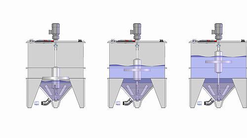 El agitador se adapta al nivel de llenado en el tanque de mezclas